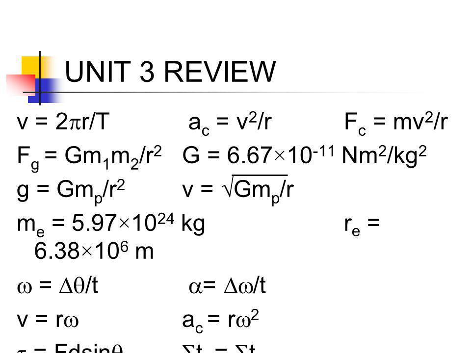 UNIT 3 REVIEW v = 2pr/T ac = v2/r Fc = mv2/r