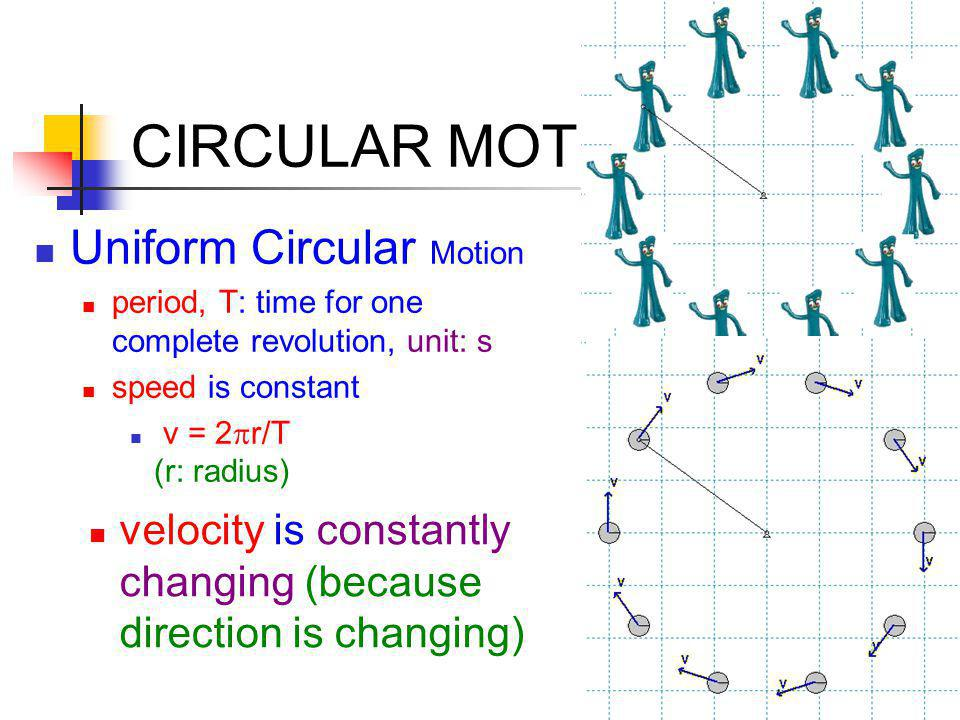 CIRCULAR MOTION Uniform Circular Motion