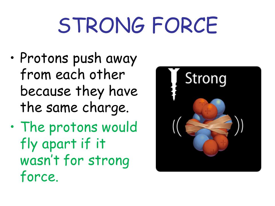 STRONG FORCE Protons push away from each other because they have the same charge.