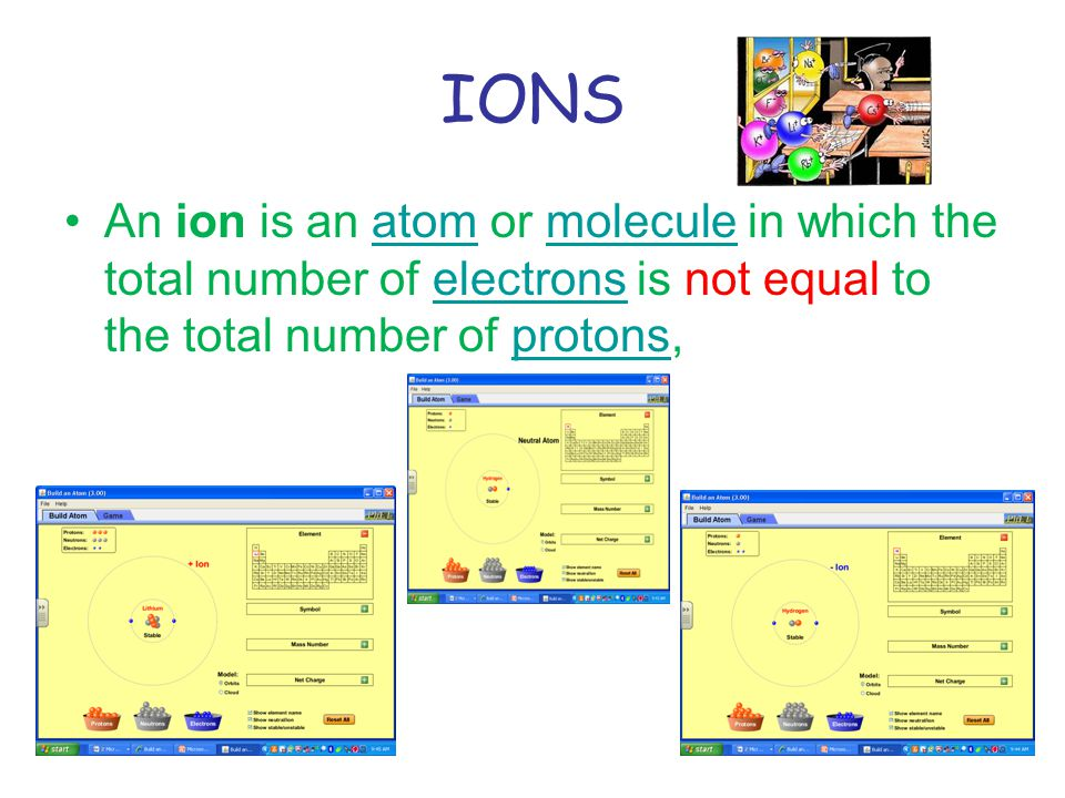 IONS An ion is an atom or molecule in which the total number of electrons is not equal to the total number of protons,