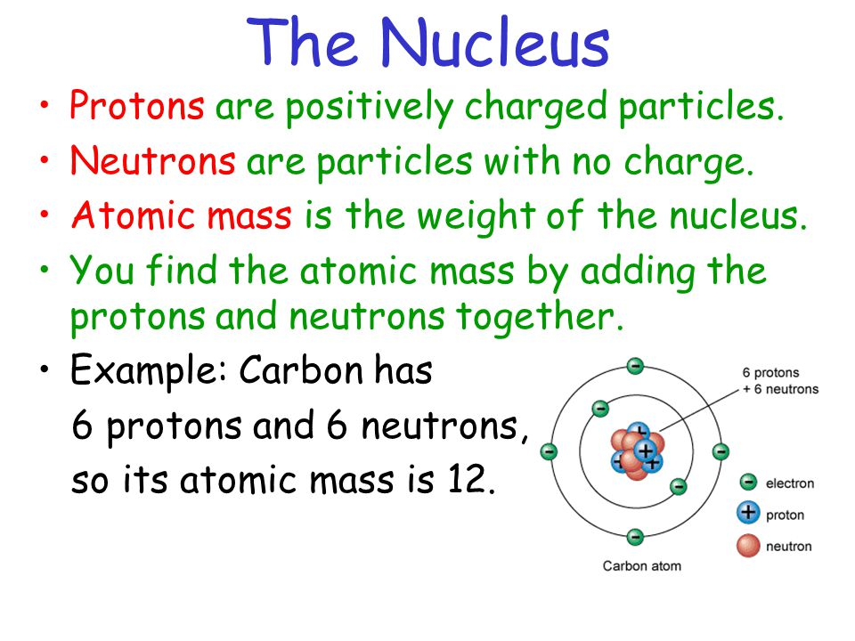 The Nucleus Protons are positively charged particles.