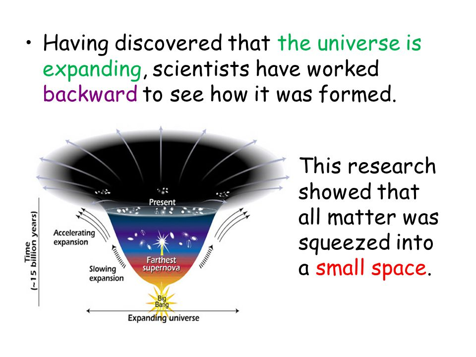 Having discovered that the universe is expanding, scientists have worked backward to see how it was formed.