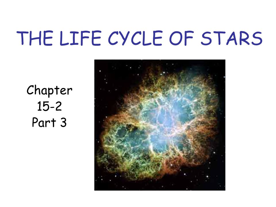 THE LIFE CYCLE OF STARS Chapter 15-2 Part 3