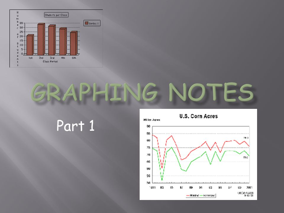 GRAPHING NOTES Part 1