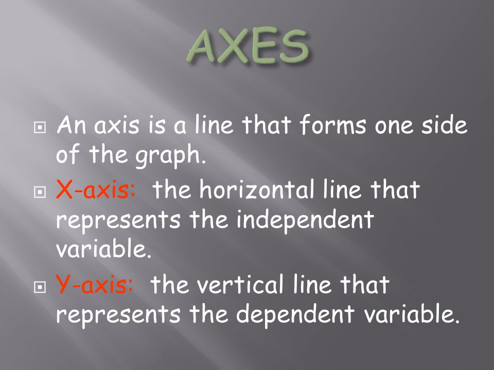 AXES An axis is a line that forms one side of the graph.