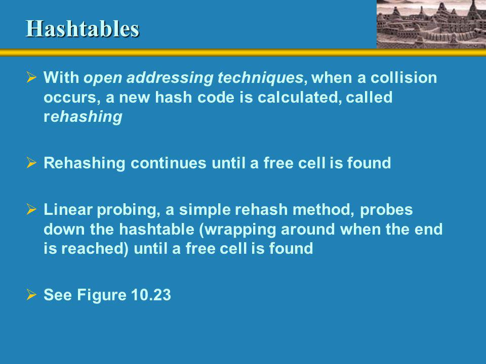 Hashtables With open addressing techniques, when a collision occurs, a new hash code is calculated, called rehashing.