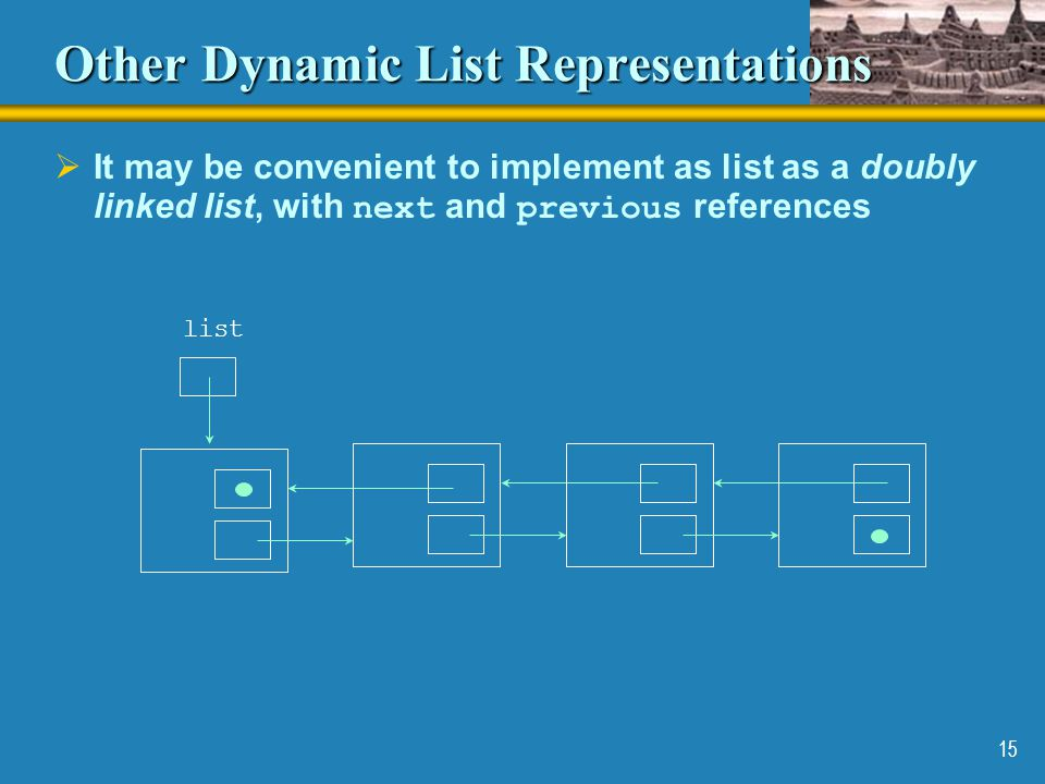Other Dynamic List Representations