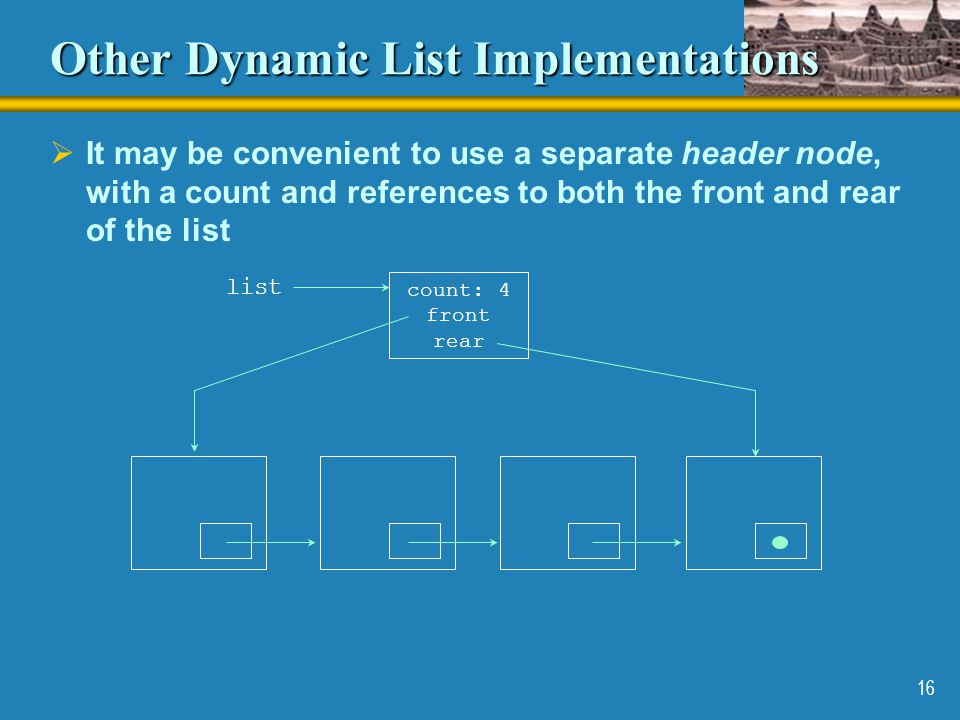 Other Dynamic List Implementations