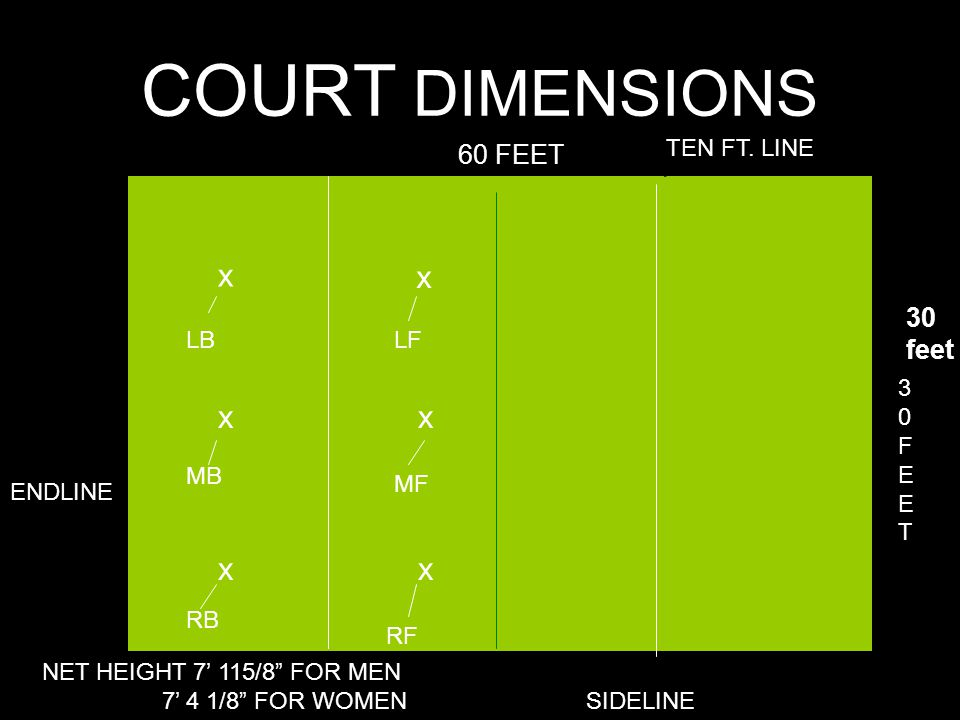 COURT DIMENSIONS x x x x x x 60 FEET 30 feet TEN FT. LINE LB LF 30FEET