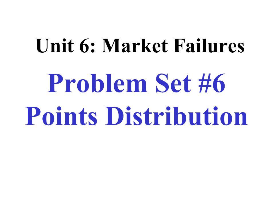 Problem Set #6 Points Distribution