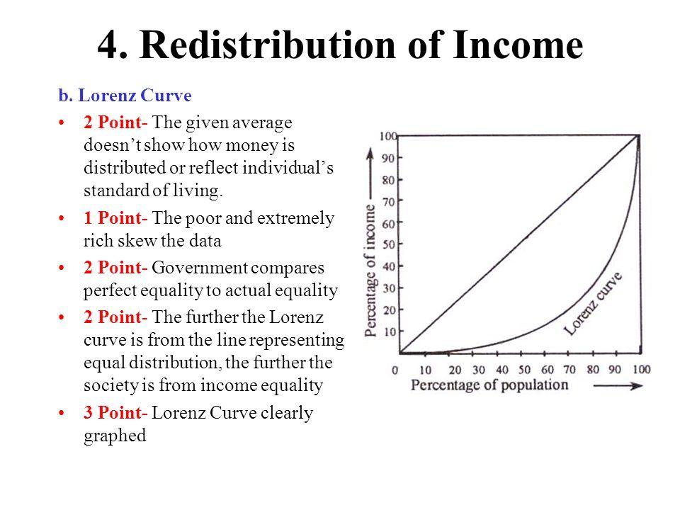4. Redistribution of Income