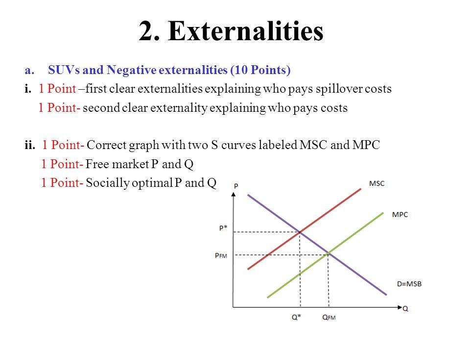 2. Externalities SUVs and Negative externalities (10 Points)