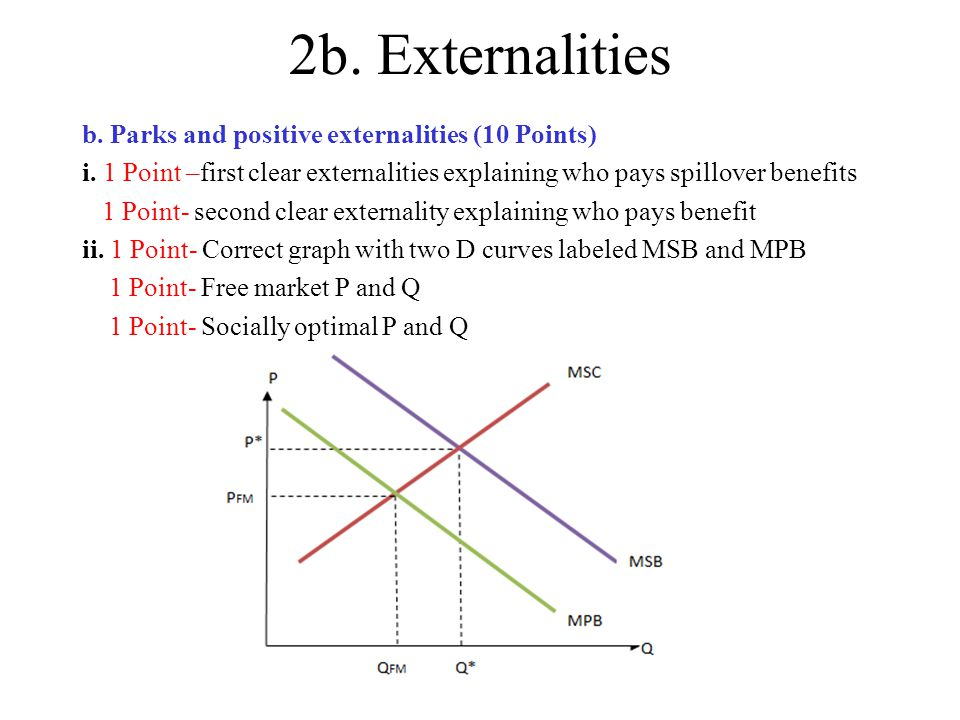 2b. Externalities