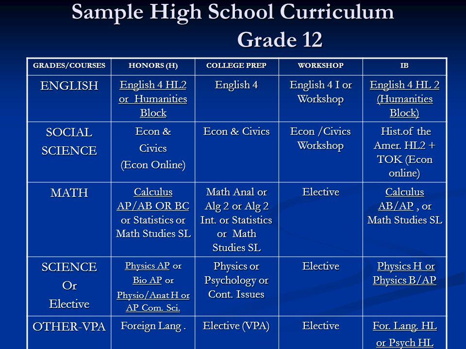 Sample High School Curriculum Grade 12