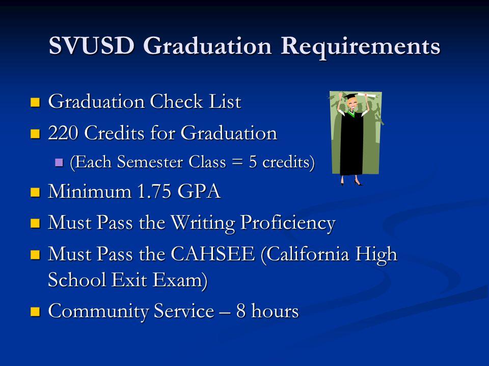 SVUSD Graduation Requirements