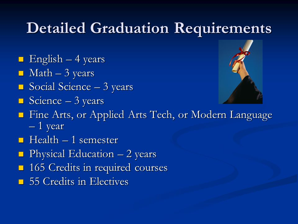 Detailed Graduation Requirements