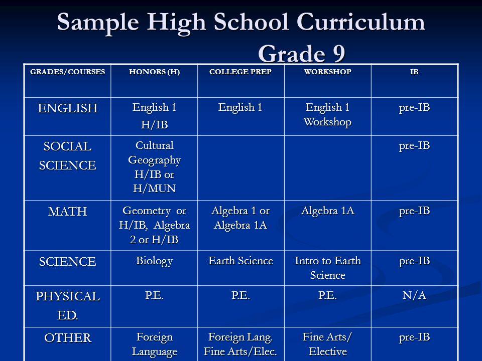 Sample High School Curriculum Grade 9