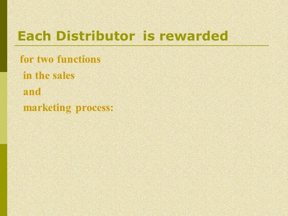Each Distributor is rewarded