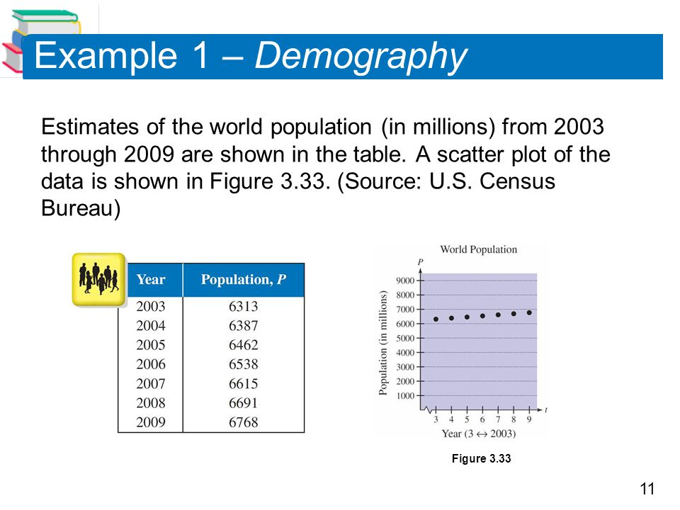 Example 1 – Demography