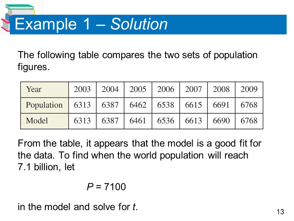 Example 1 – Solution The following table compares the two sets of population figures.