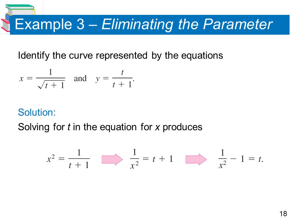Example 3 – Eliminating the Parameter