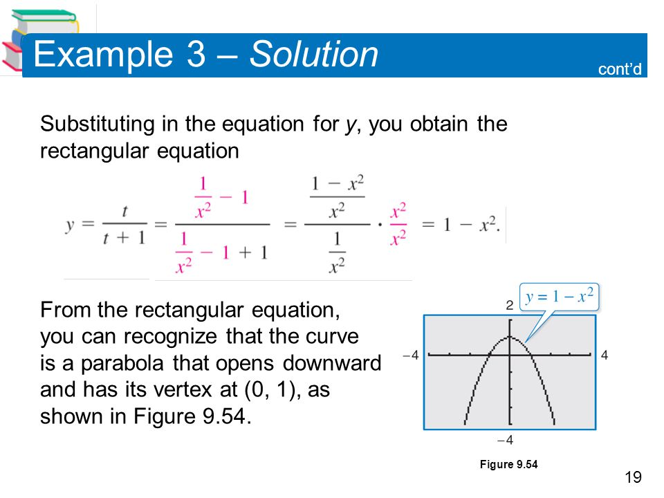 Example 3 – Solution cont'd. Substituting in the equation for y, you obtain the rectangular equation.