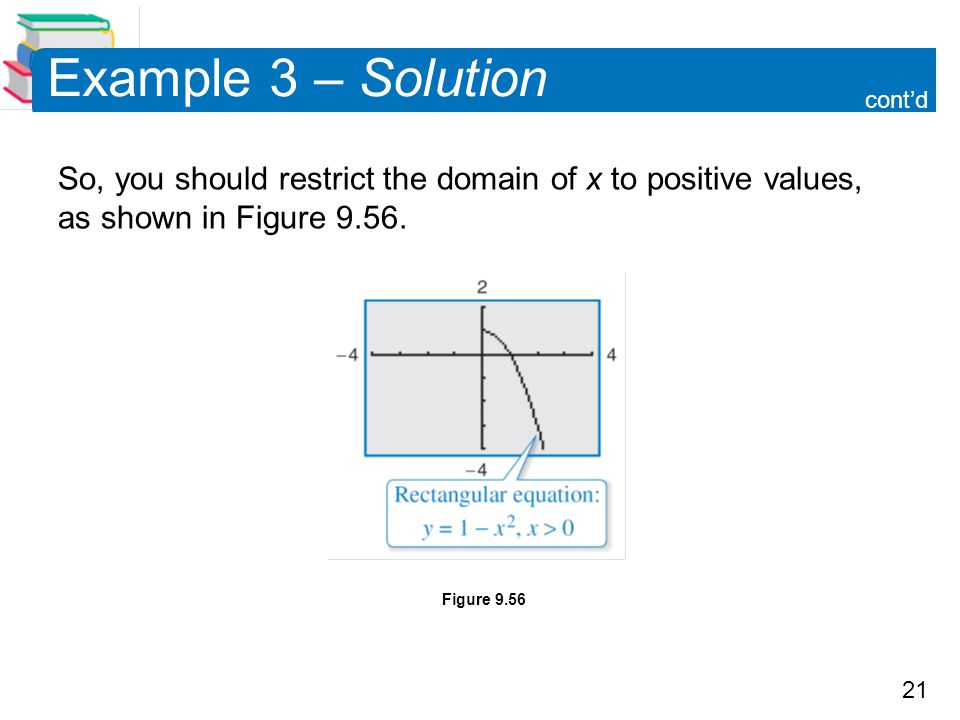 Example 3 – Solution cont'd. So, you should restrict the domain of x to positive values, as shown in Figure 9.56.