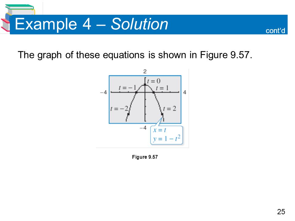 Example 4 – Solution cont'd The graph of these equations is shown in Figure 9.57. Figure 9.57