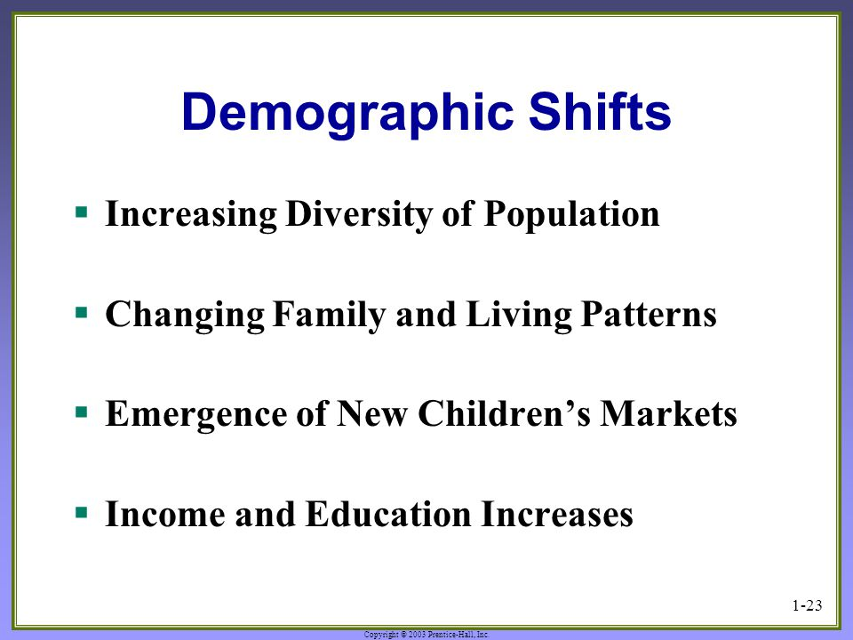 Demographic Shifts Increasing Diversity of Population