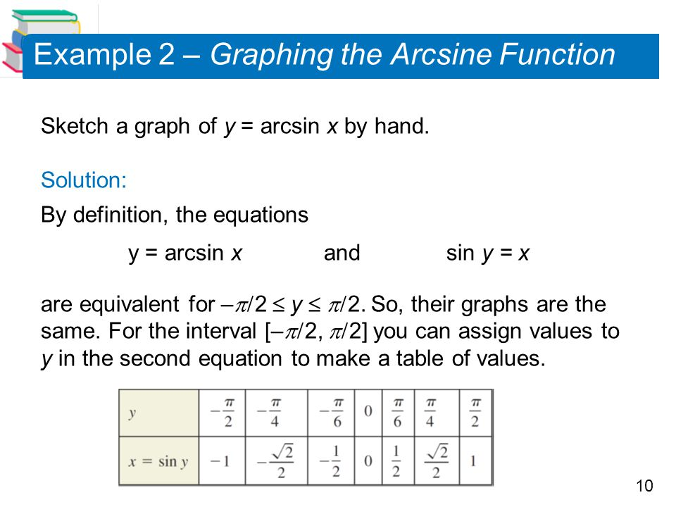 Example 2 – Graphing the Arcsine Function