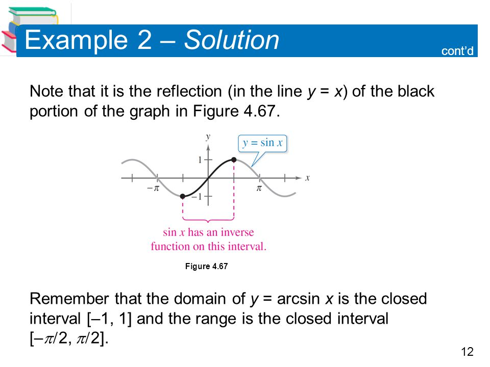 Example 2 – Solution cont'd. Note that it is the reflection (in the line y = x) of the black portion of the graph in Figure 4.67.
