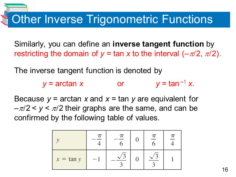 Other Inverse Trigonometric Functions