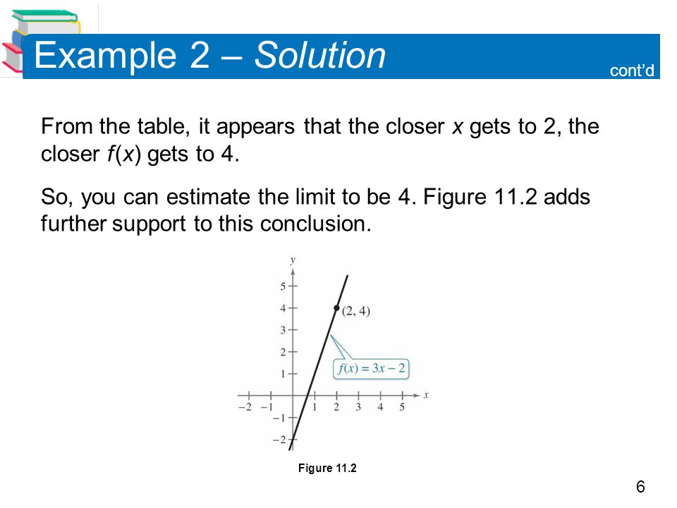 Example 2 – Solution cont'd. From the table, it appears that the closer x gets to 2, the closer f (x) gets to 4.
