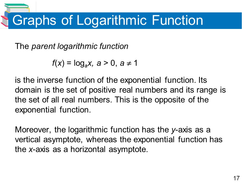 Graphs of Logarithmic Function
