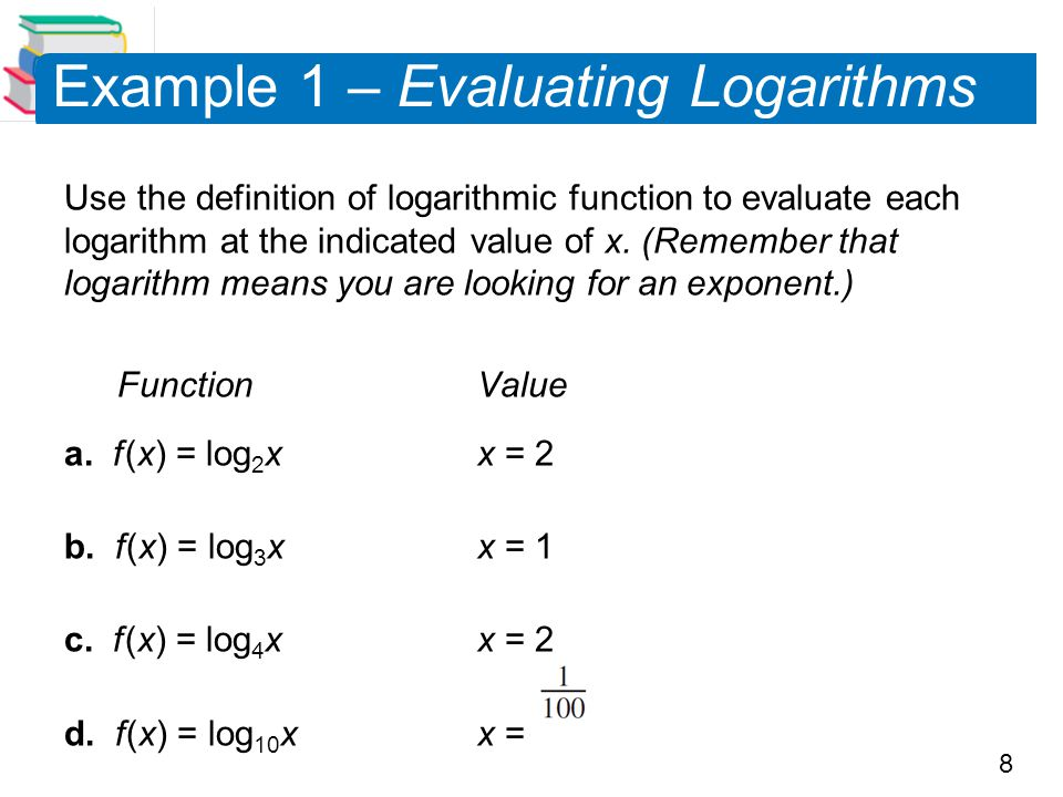 Example 1 – Evaluating Logarithms