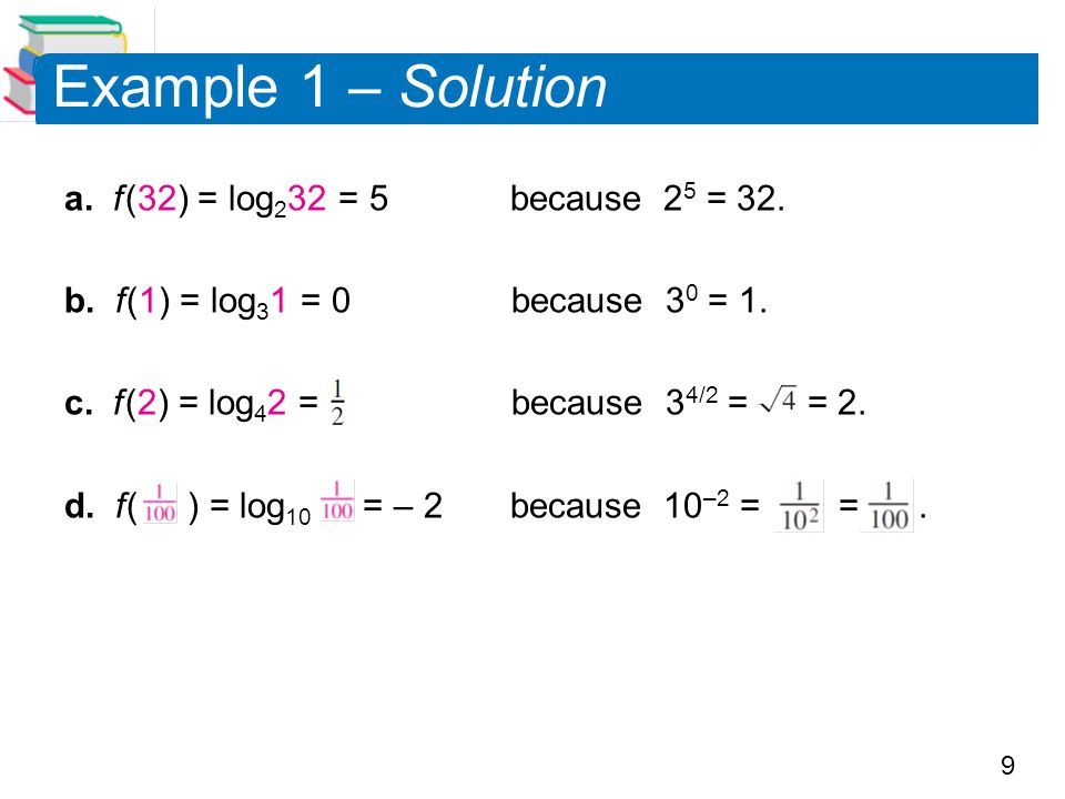 Example 1 – Solution a. f (32) = log232 = 5 because 25 = 32.