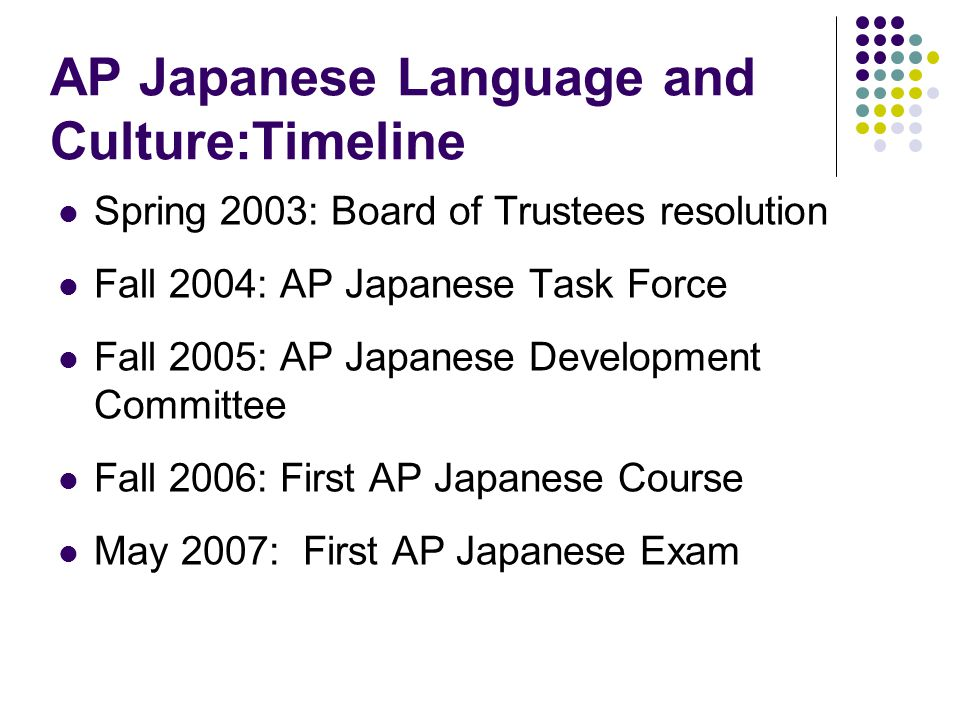 AP Japanese Language and Culture:Timeline