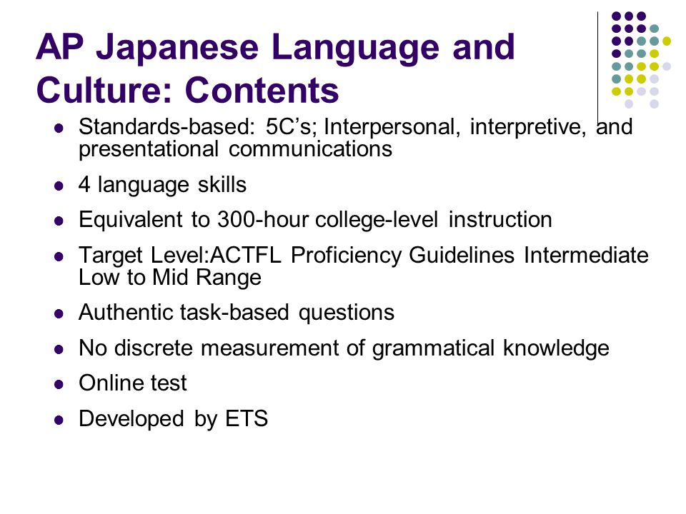 AP Japanese Language and Culture: Contents