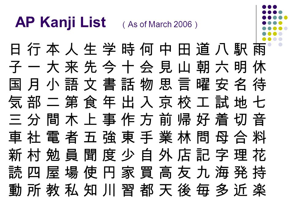 AP Kanji List (As of March 2006)