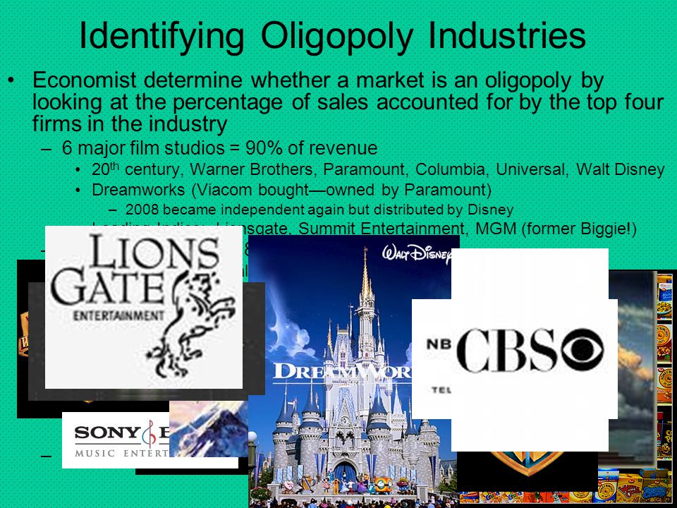 Identifying Oligopoly Industries