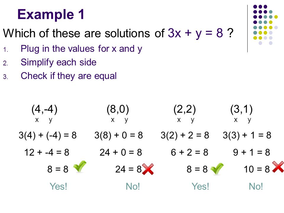 Example 1 Which of these are solutions of 3x + y = 8