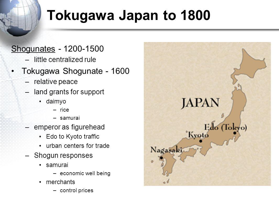 Tokugawa Japan to 1800 Shogunates - 1200-1500