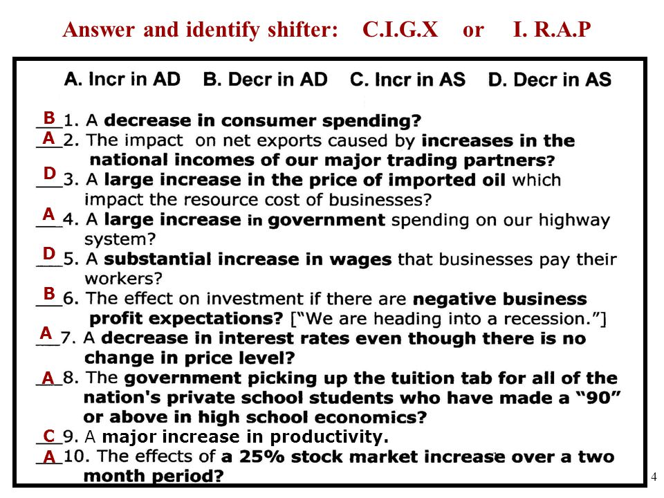 Answer and identify shifter: C.I.G.X or I. R.A.P