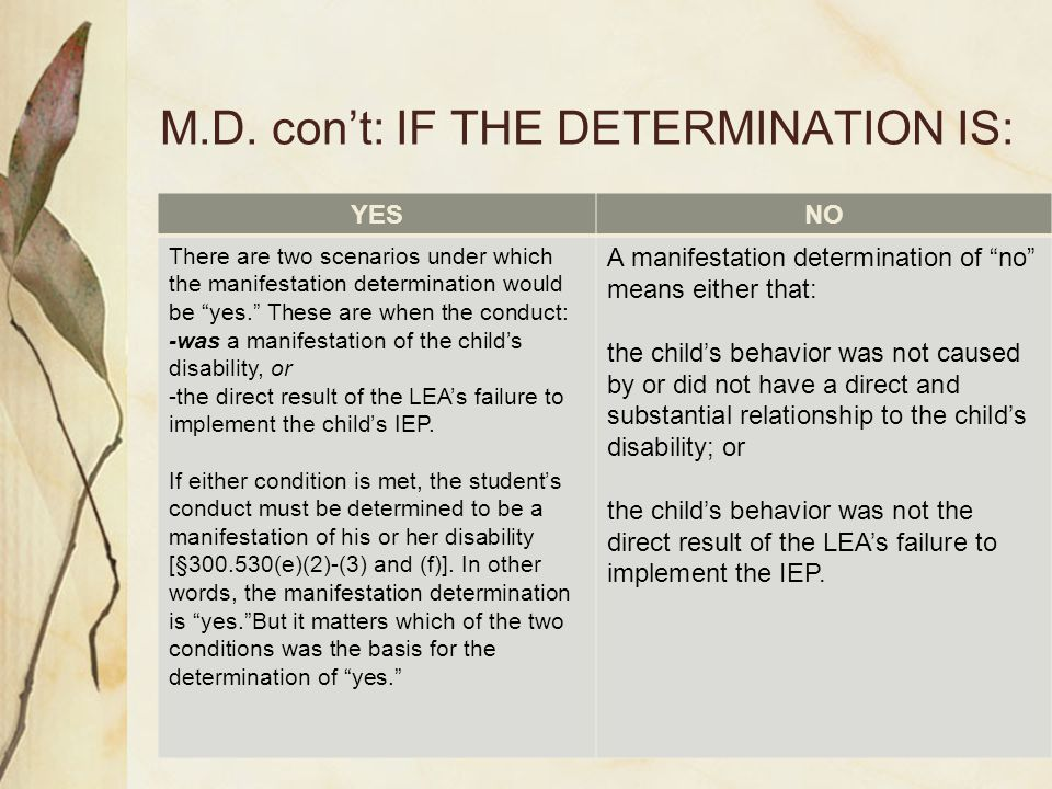 M.D. con't: IF THE DETERMINATION IS: