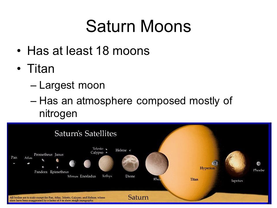 Saturn Moons Has at least 18 moons Titan Largest moon