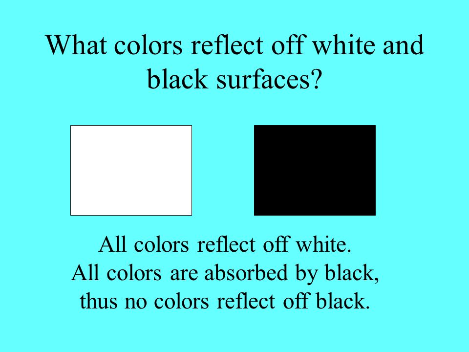 What colors reflect off white and black surfaces