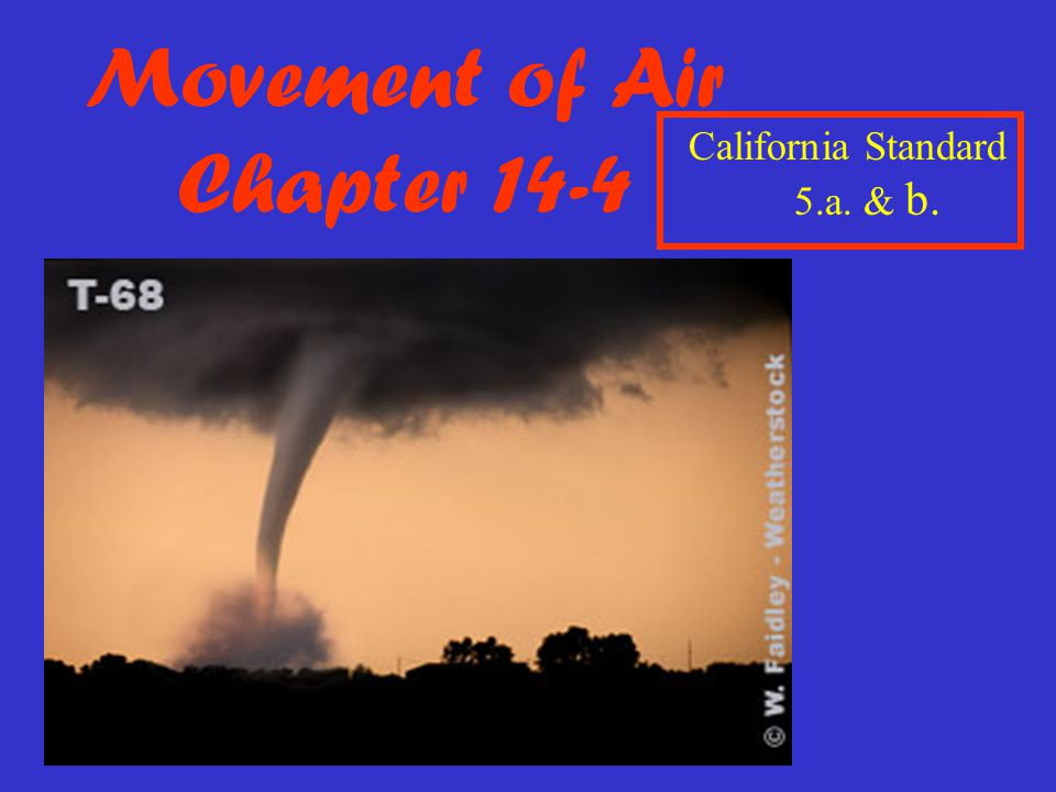 Movement of Air Chapter 14-4