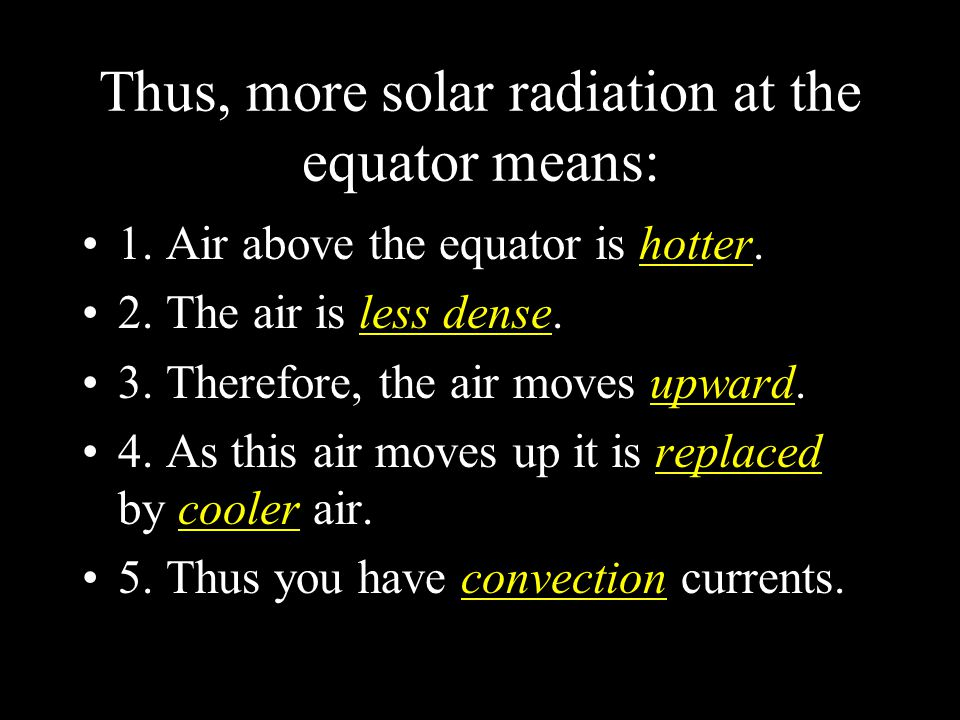 Thus, more solar radiation at the equator means: