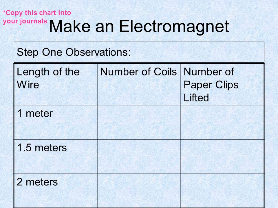 Make an Electromagnet Step One Observations: Length of the Wire