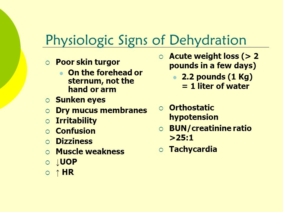 Physiologic Signs of Dehydration